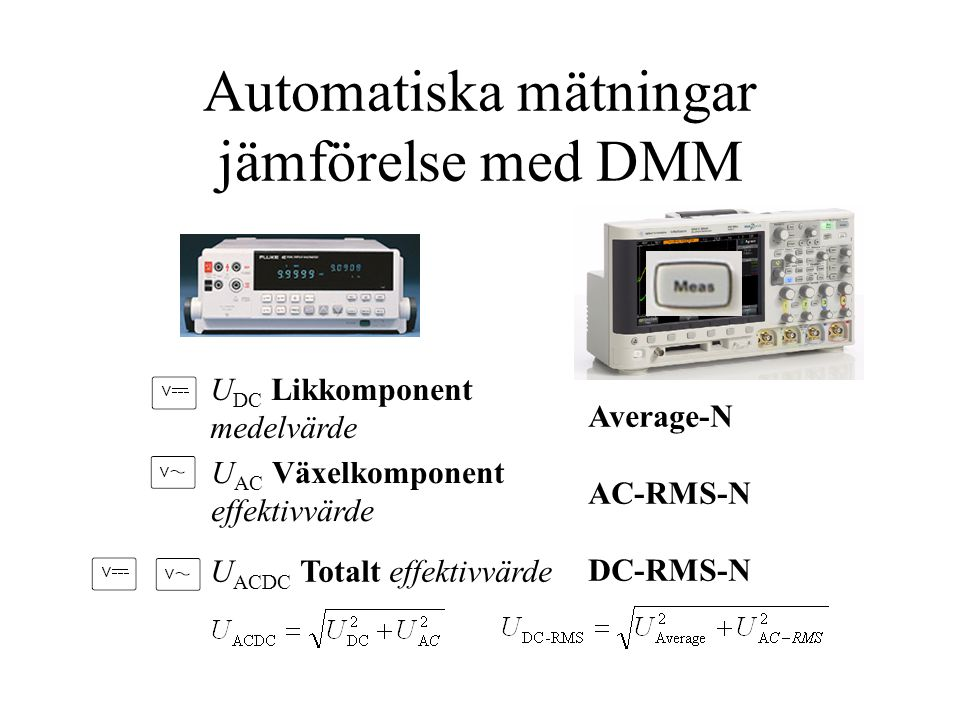 Automatiska mätningar jämförelse med DMM Average-N AC-RMS-N DC-RMS-N U AC Växelkomponent effektivvärde U DC Likkomponent medelvärde U ACDC Totalt effe