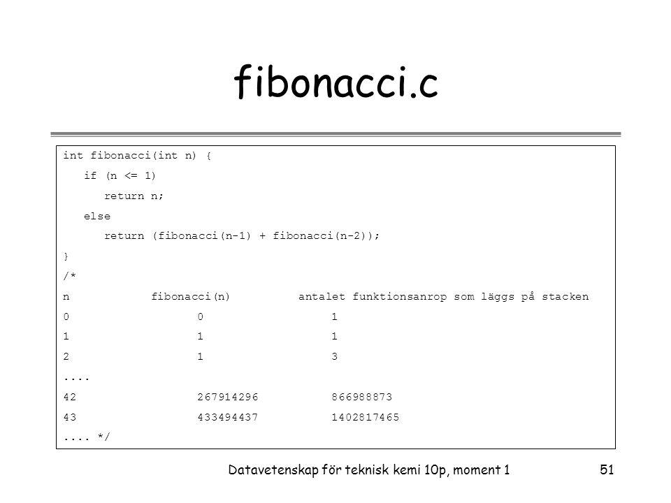 Datavetenskap för teknisk kemi 10p, moment 151 fibonacci.c int fibonacci(int n) { if (n <= 1) return n; else return (fibonacci(n-1) + fibonacci(n-2)); } /* n fibonacci(n) antalet funktionsanrop som läggs på stacken 001 111 213....