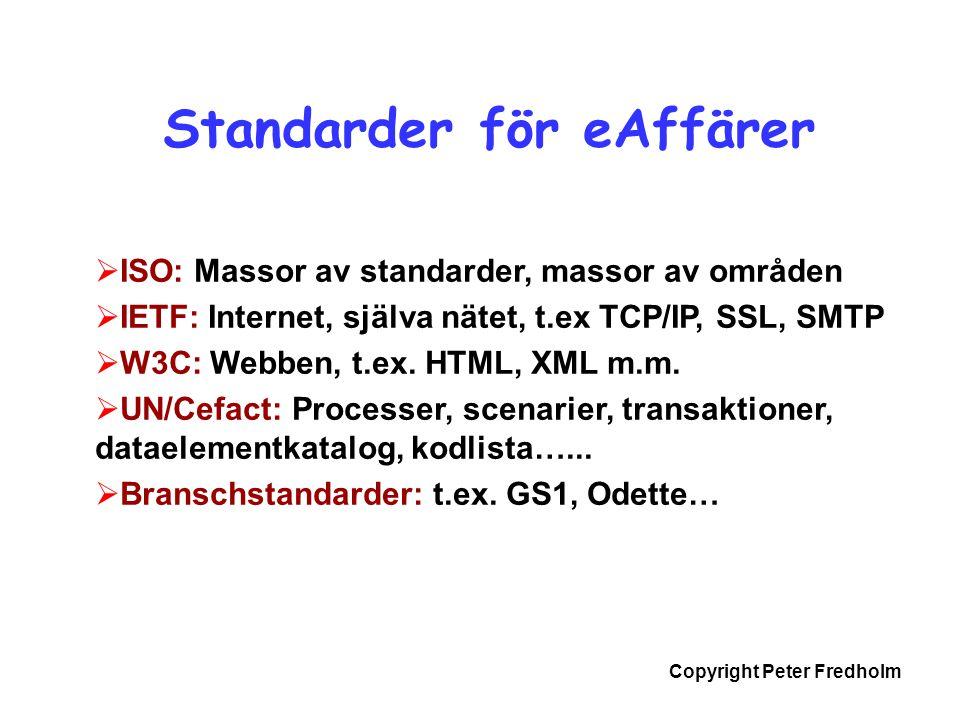 Copyright Peter Fredholm  ISO: Massor av standarder, massor av områden  IETF: Internet, själva nätet, t.ex TCP/IP, SSL, SMTP  W3C: Webben, t.ex. HT