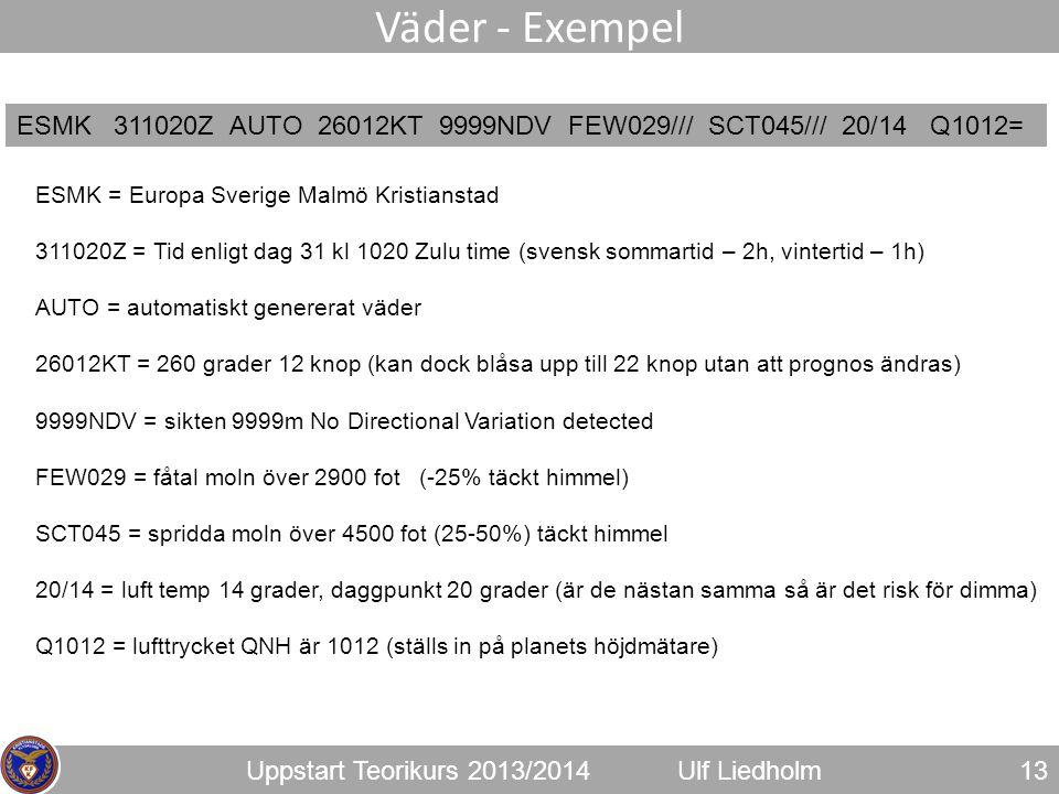 Uppstart Teorikurs 2013/2014Ulf Liedholm 13 Väder - Exempel ESMK 311020Z AUTO 26012KT 9999NDV FEW029/// SCT045/// 20/14 Q1012= ESMK = Europa Sverige M
