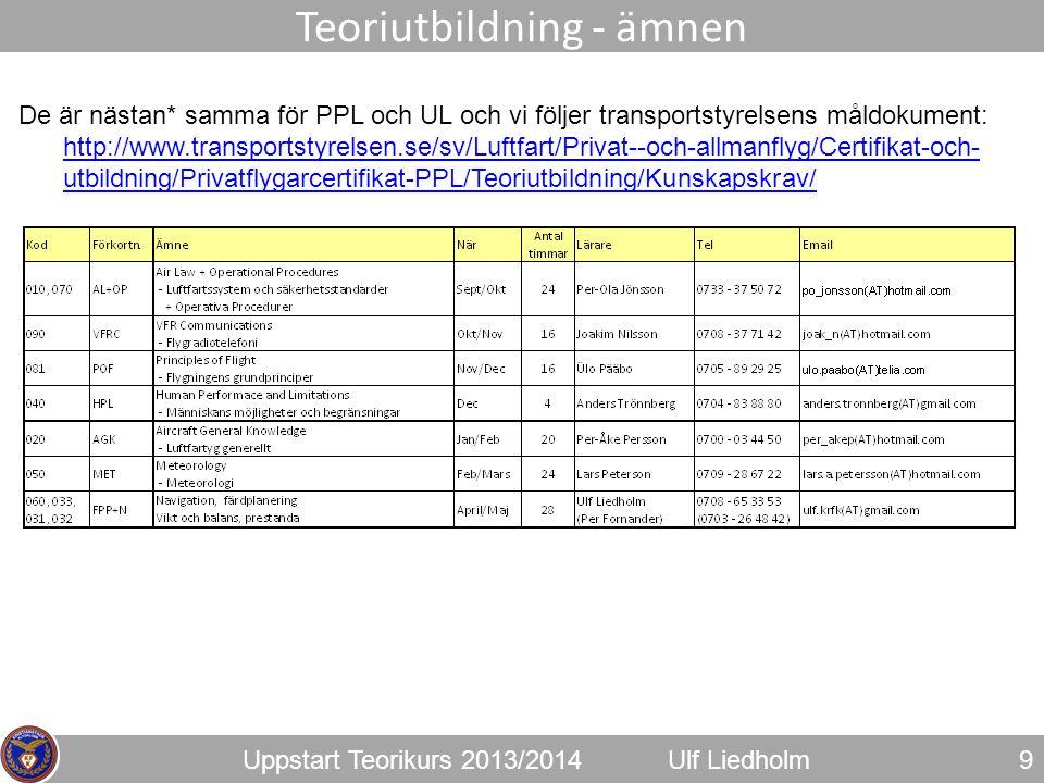 Uppstart Teorikurs 2013/2014Ulf Liedholm 9 Teoriutbildning - ämnen De är nästan* samma för PPL och UL och vi följer transportstyrelsens måldokument: h