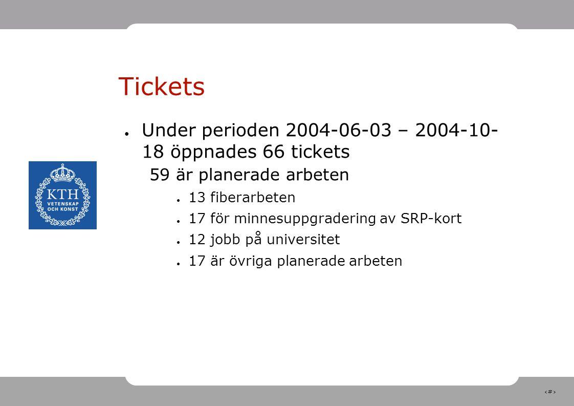 2 Tickets ● Under perioden 2004-06-03 – 2004-10- 18 öppnades 66 tickets 59 är planerade arbeten ● 13 fiberarbeten ● 17 för minnesuppgradering av SRP-kort ● 12 jobb på universitet ● 17 är övriga planerade arbeten