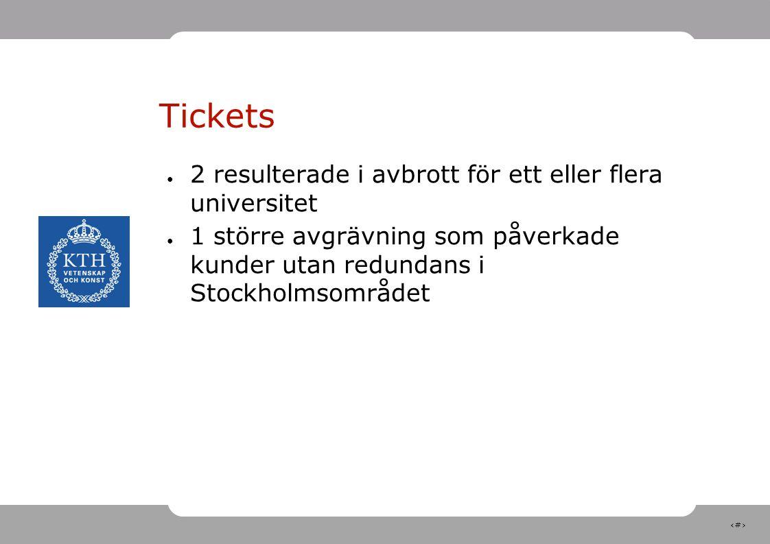 3 Tickets ● 2 resulterade i avbrott för ett eller flera universitet ● 1 större avgrävning som påverkade kunder utan redundans i Stockholmsområdet