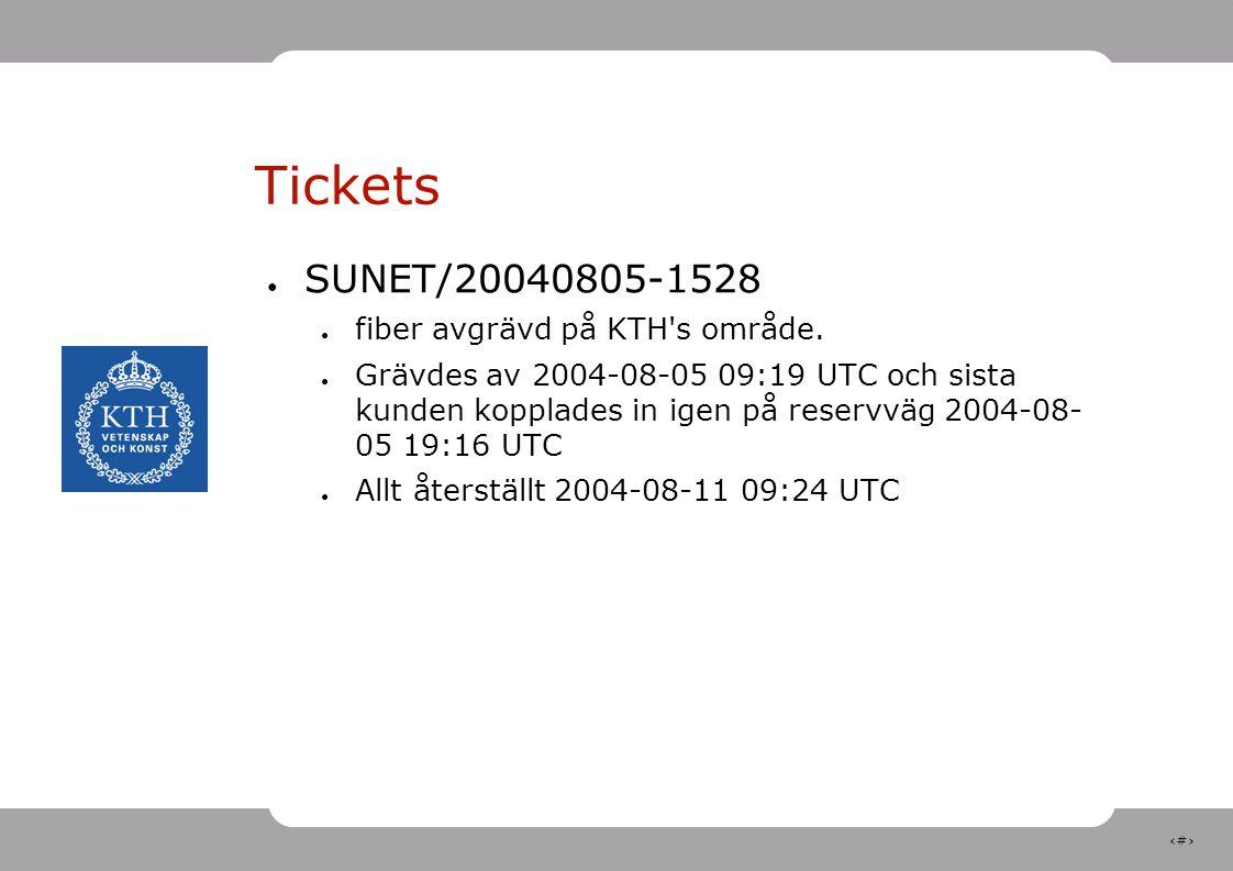 4 Tickets ● SUNET/20040805-1528 ● fiber avgrävd på KTH's område. ● Grävdes av 2004-08-05 09:19 UTC och sista kunden kopplades in igen på reservväg 200