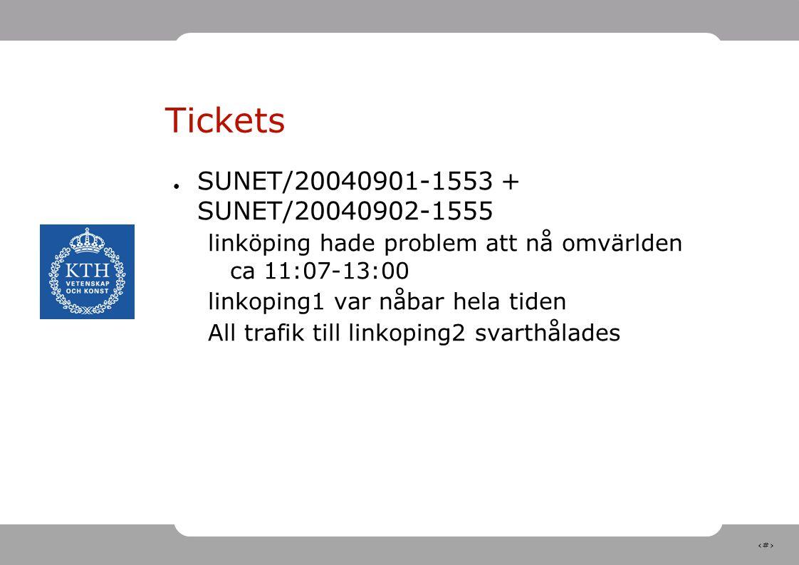 8 Tickets ● SUNET/20040901-1553 + SUNET/20040902-1555 linköping hade problem att nå omvärlden ca 11:07-13:00 linkoping1 var nåbar hela tiden All trafik till linkoping2 svarthålades