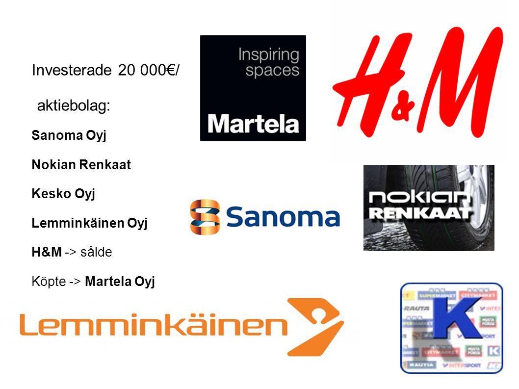 Investerade 20 000€/ aktiebolag: Sanoma Oyj Nokian Renkaat Kesko Oyj Lemminkäinen Oyj H&M -> sålde Köpte -> Martela Oyj