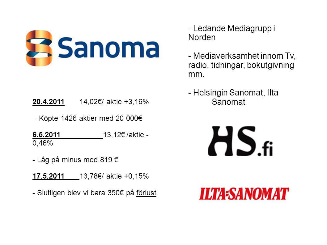 20.4.201114,02€/ aktie +3,16% - Köpte 1426 aktier med 20 000€ 6.5.201113,12€/aktie - 0,46% - Låg på minus med 819 € 17.5.201113,78€/ aktie +0,15% - Slutligen blev vi bara 350€ på förlust - Ledande Mediagrupp i Norden - Mediaverksamhet innom Tv, radio, tidningar, bokutgivning mm.