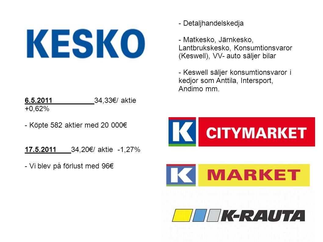 - Detaljhandelskedja - Matkesko, Järnkesko, Lantbrukskesko, Konsumtionsvaror (Keswell), VV- auto säljer bilar - Keswell säljer konsumtionsvaror i kedjor som Anttila, Intersport, Andimo mm.