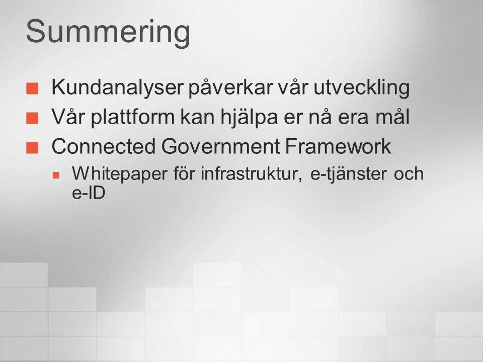 Summering Kundanalyser påverkar vår utveckling Vår plattform kan hjälpa er nå era mål Connected Government Framework  Whitepaper för infrastruktur, e