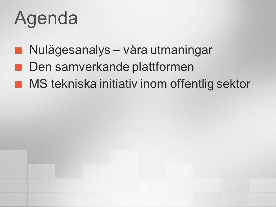 Agenda Nulägesanalys – våra utmaningar Den samverkande plattformen MS tekniska initiativ inom offentlig sektor