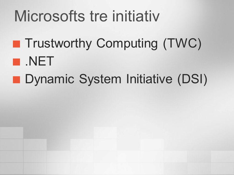 Microsofts tre initiativ Trustworthy Computing (TWC).NET Dynamic System Initiative (DSI)