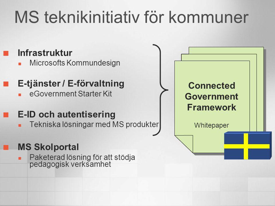 MS teknikinitiativ för kommuner Infrastruktur  Microsofts Kommundesign E-tjänster / E-förvaltning  eGovernment Starter Kit E-ID och autentisering 