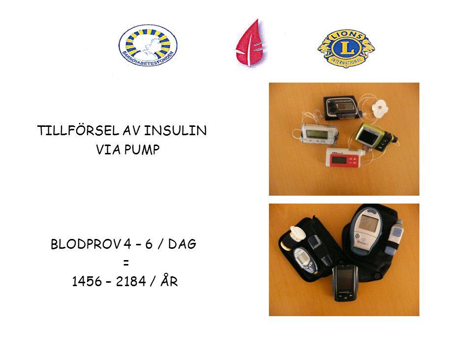 TILLFÖRSEL AV INSULIN VIA PUMP BLODPROV 4 – 6 / DAG = 1456 – 2184 / ÅR