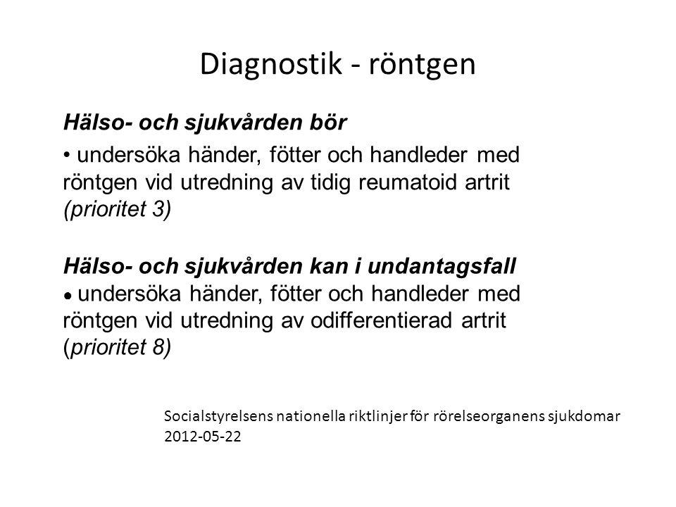 Diagnostik - röntgen Hälso- och sjukvården bör • undersöka händer, fötter och handleder med röntgen vid utredning av tidig reumatoid artrit (prioritet 3) Hälso- och sjukvården kan i undantagsfall ● undersöka händer, fötter och handleder med röntgen vid utredning av odifferentierad artrit (prioritet 8) Socialstyrelsens nationella riktlinjer för rörelseorganens sjukdomar 2012-05-22