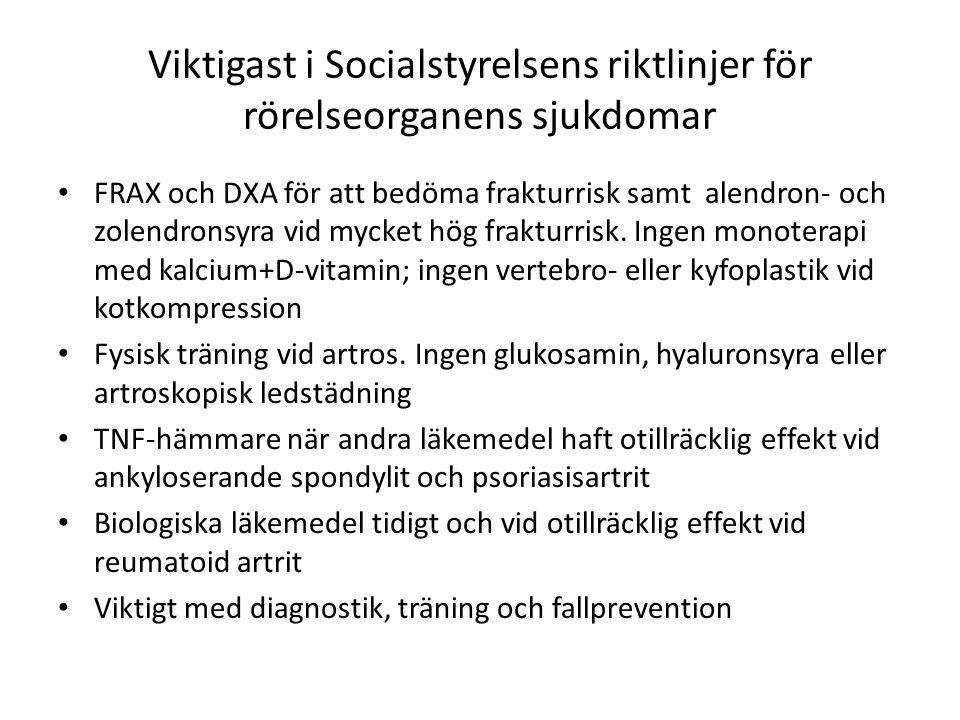 Viktigast i Socialstyrelsens riktlinjer för rörelseorganens sjukdomar • FRAX och DXA för att bedöma frakturrisk samt alendron- och zolendronsyra vid mycket hög frakturrisk.