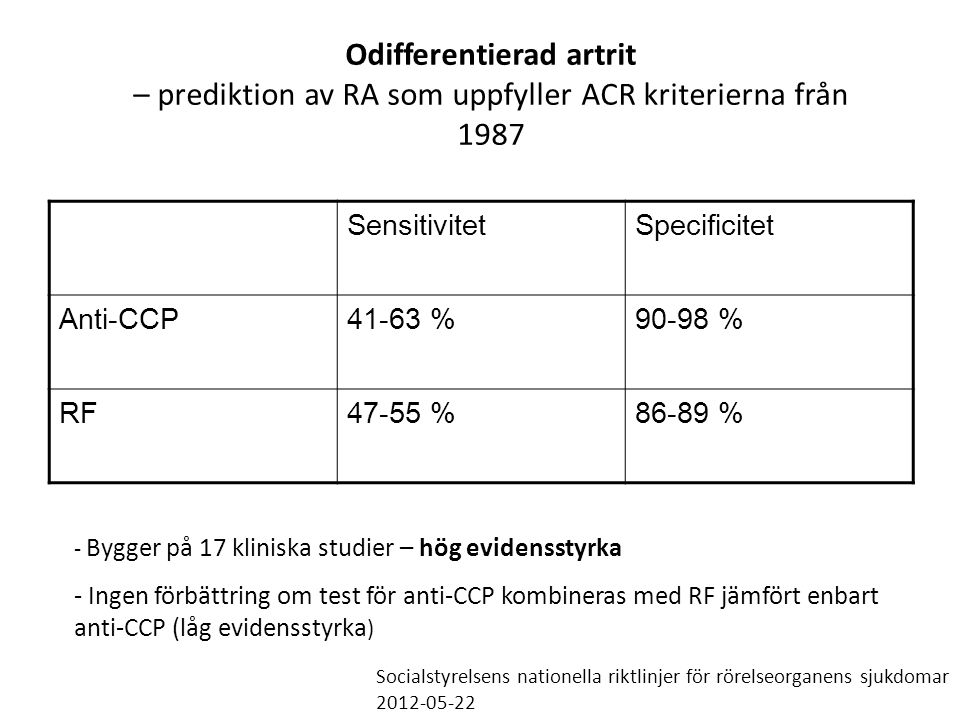 Odifferentierad artrit – prediktion av RA som uppfyller ACR kriterierna från 1987 SensitivitetSpecificitet Anti-CCP41-63 %90-98 % RF47-55 %86-89 % - Bygger på 17 kliniska studier – hög evidensstyrka - Ingen förbättring om test för anti-CCP kombineras med RF jämfört enbart anti-CCP (låg evidensstyrka ) Socialstyrelsens nationella riktlinjer för rörelseorganens sjukdomar 2012-05-22