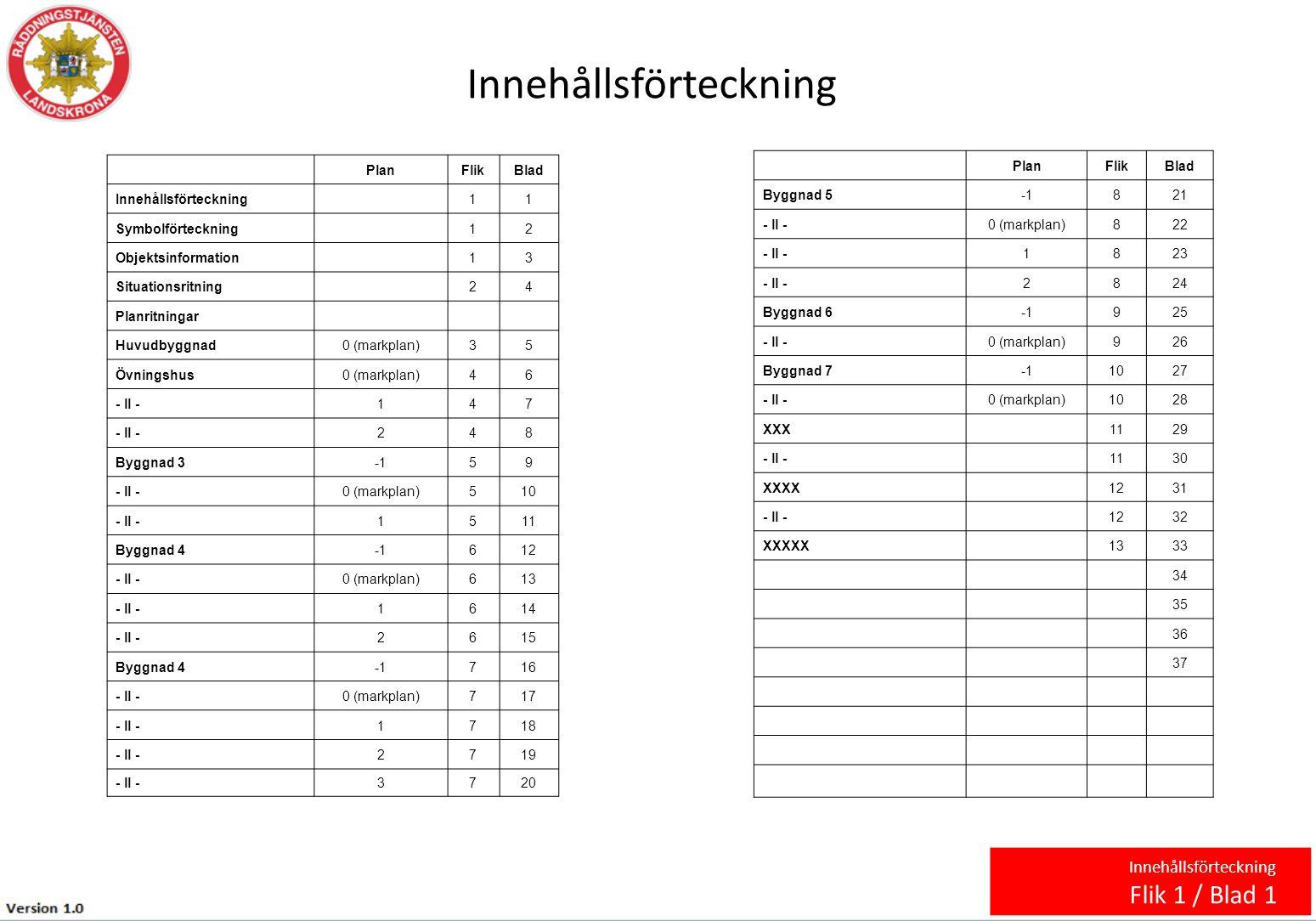 PlanFlikBlad Innehållsförteckning11 Symbolförteckning12 Objektsinformation13 Situationsritning24 Planritningar Huvudbyggnad0 (markplan)35 Övningshus0