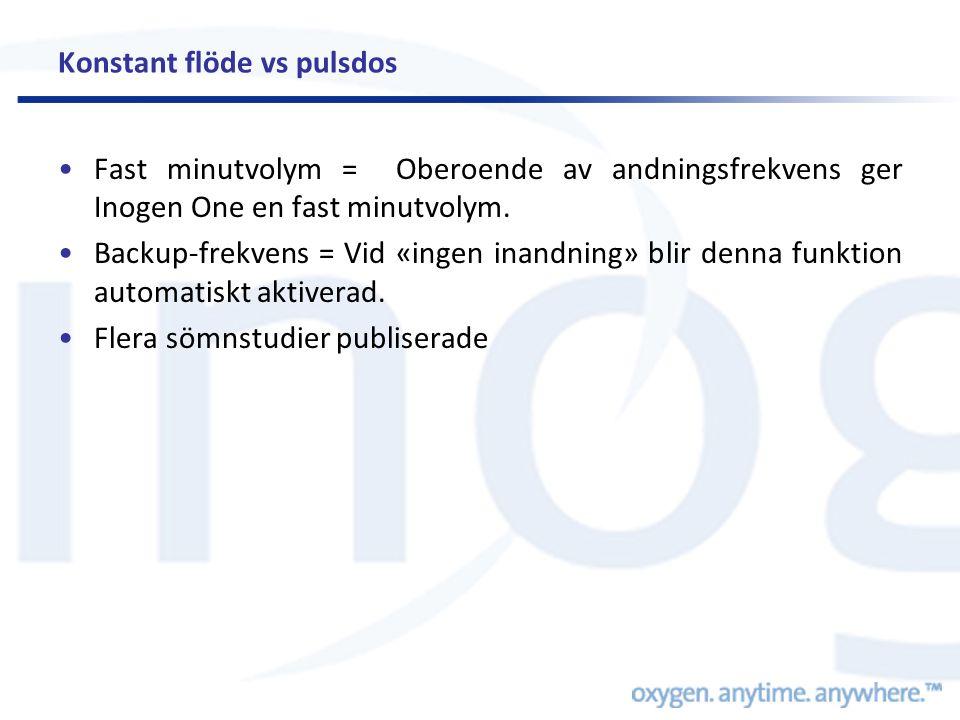 Konstant flöde vs pulsdos •Fast minutvolym = Oberoende av andningsfrekvens ger Inogen One en fast minutvolym. •Backup-frekvens = Vid «ingen inandning»