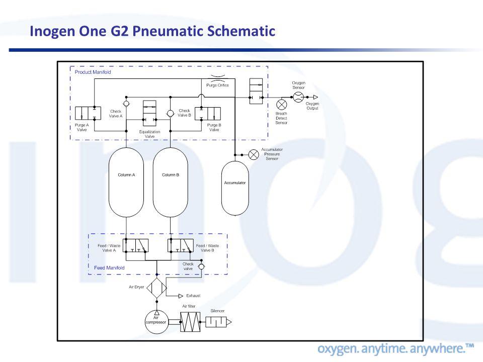 Inogen One G2 Pneumatic Schematic