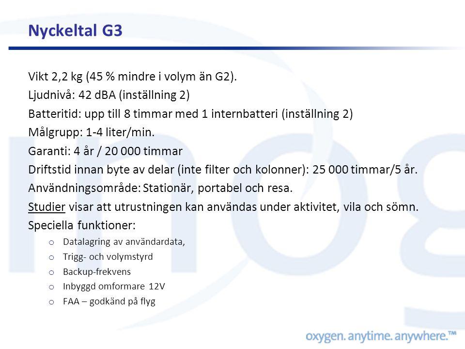 Nyckeltal G3 Vikt 2,2 kg (45 % mindre i volym än G2). Ljudnivå: 42 dBA (inställning 2) Batteritid: upp till 8 timmar med 1 internbatteri (inställning