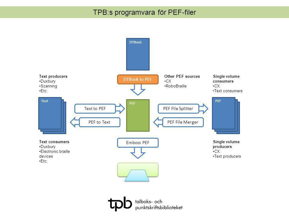 PEF TPB:s programvara för PEF-filer Emboss PEF Text Text to PEF PEF to Text Text producers •Duxbury •Scanning •Etc. Text consumers •Duxbury •Electroni