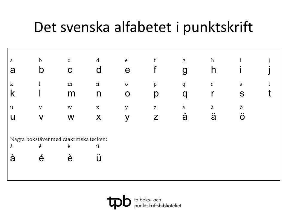 Det svenska alfabetet i punktskrift abcdefghij klmnopqrst uvwxyzåäö Några bokstäver med diakritiska tecken: àéèü