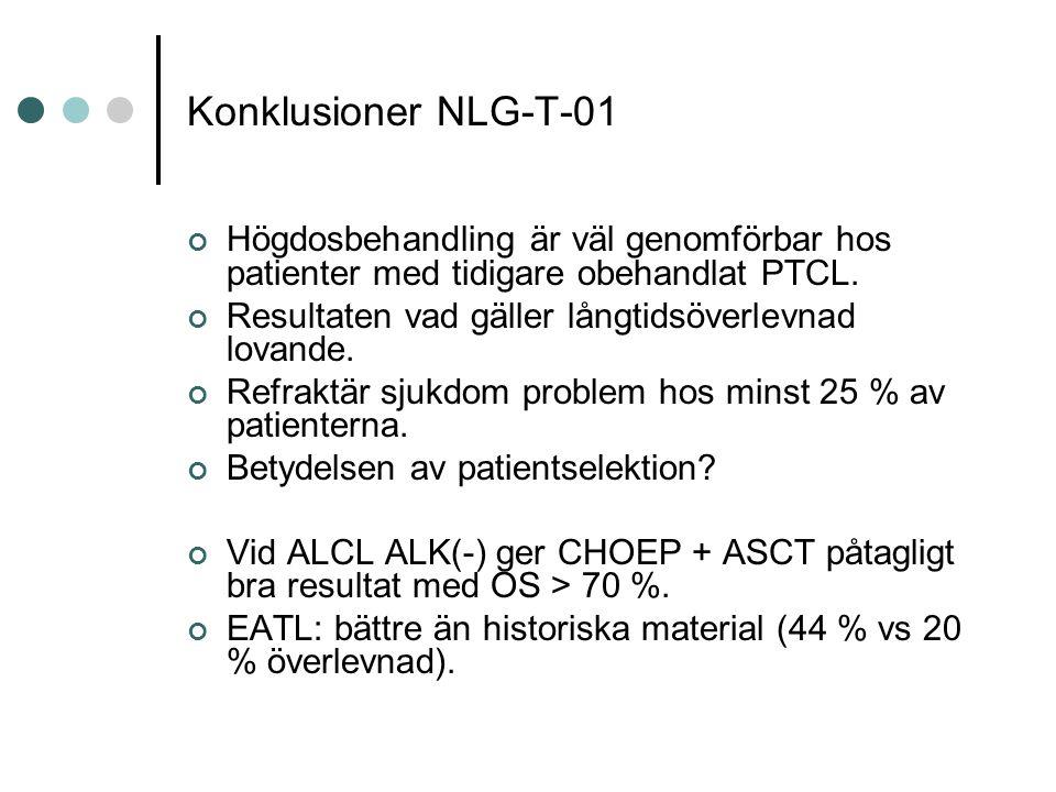 Konklusioner NLG-T-01 Högdosbehandling är väl genomförbar hos patienter med tidigare obehandlat PTCL.