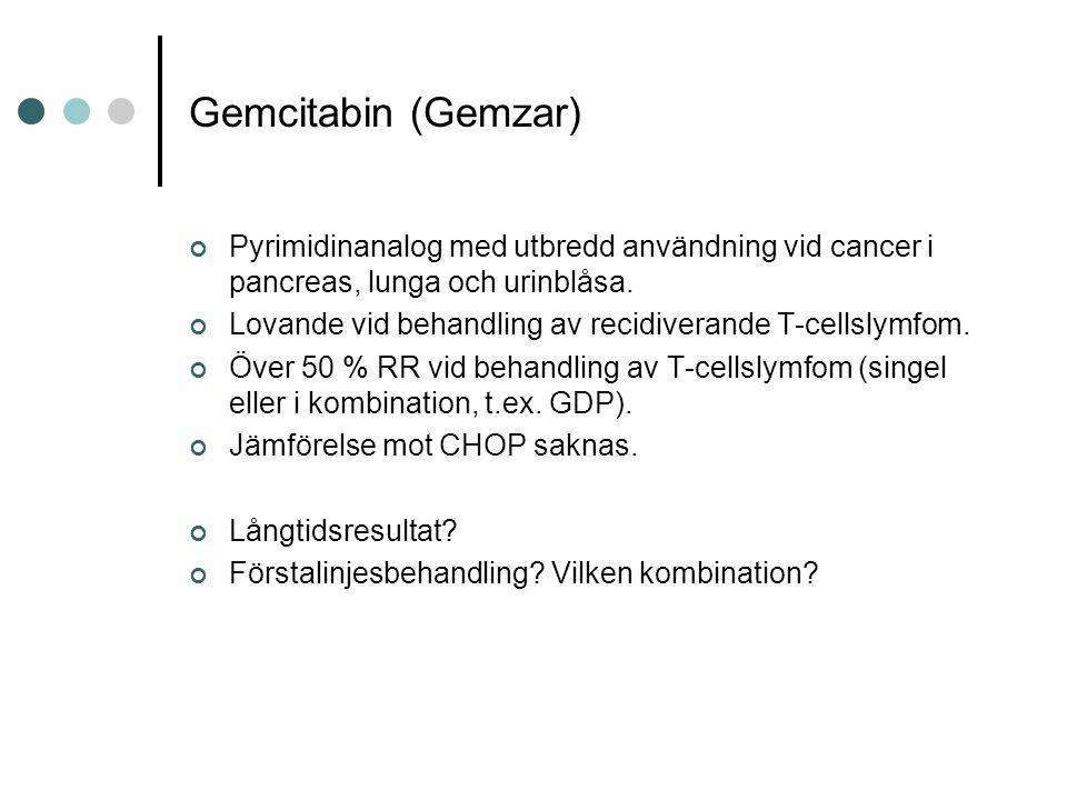 Gemcitabin (Gemzar) Pyrimidinanalog med utbredd användning vid cancer i pancreas, lunga och urinblåsa.