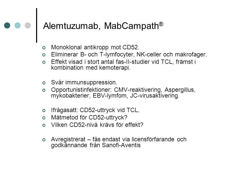Alemtuzumab, MabCampath ® Monoklonal antikropp mot CD52.