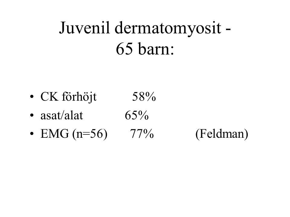 Juvenil dermatomyosit - 65 barn: •CK förhöjt 58% •asat/alat 65% •EMG (n=56) 77% (Feldman)