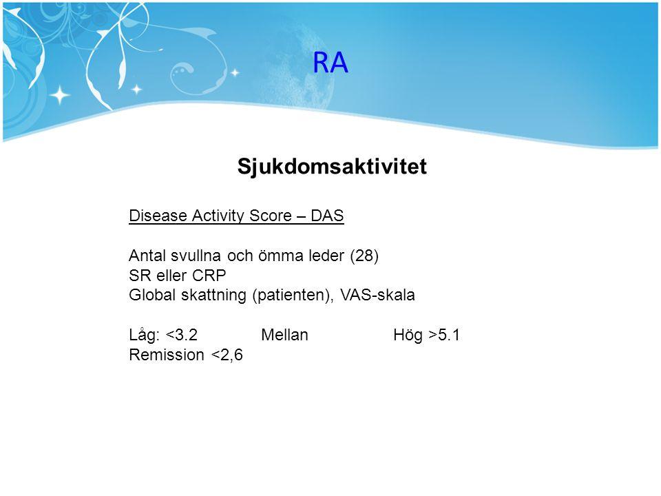 RA Sjukdomsaktivitet Disease Activity Score – DAS Antal svullna och ömma leder (28) SR eller CRP Global skattning (patienten), VAS-skala Låg: 5.1 Remi