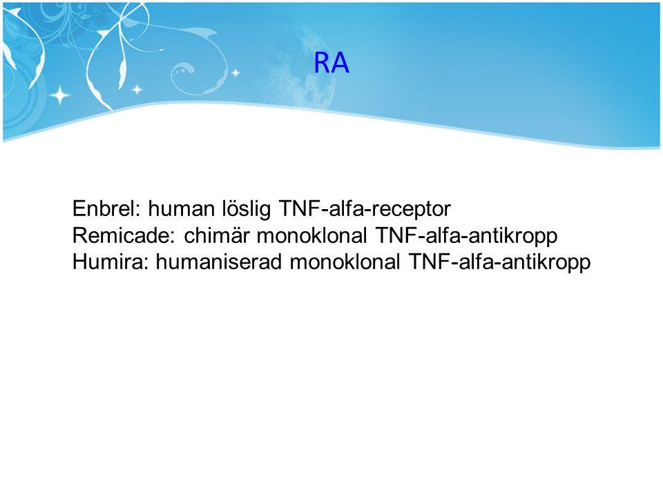 RA Enbrel: human löslig TNF-alfa-receptor Remicade: chimär monoklonal TNF-alfa-antikropp Humira: humaniserad monoklonal TNF-alfa-antikropp