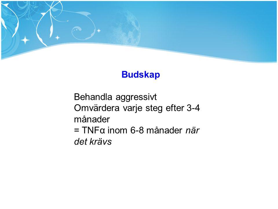 Budskap Behandla aggressivt Omvärdera varje steg efter 3-4 månader = TNFα inom 6-8 månader när det krävs