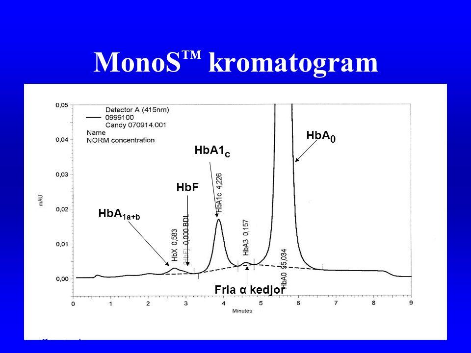 MonoS TM kromatogram HbA1 c HbA 0 HbF HbA 1a+b Fria α kedjor