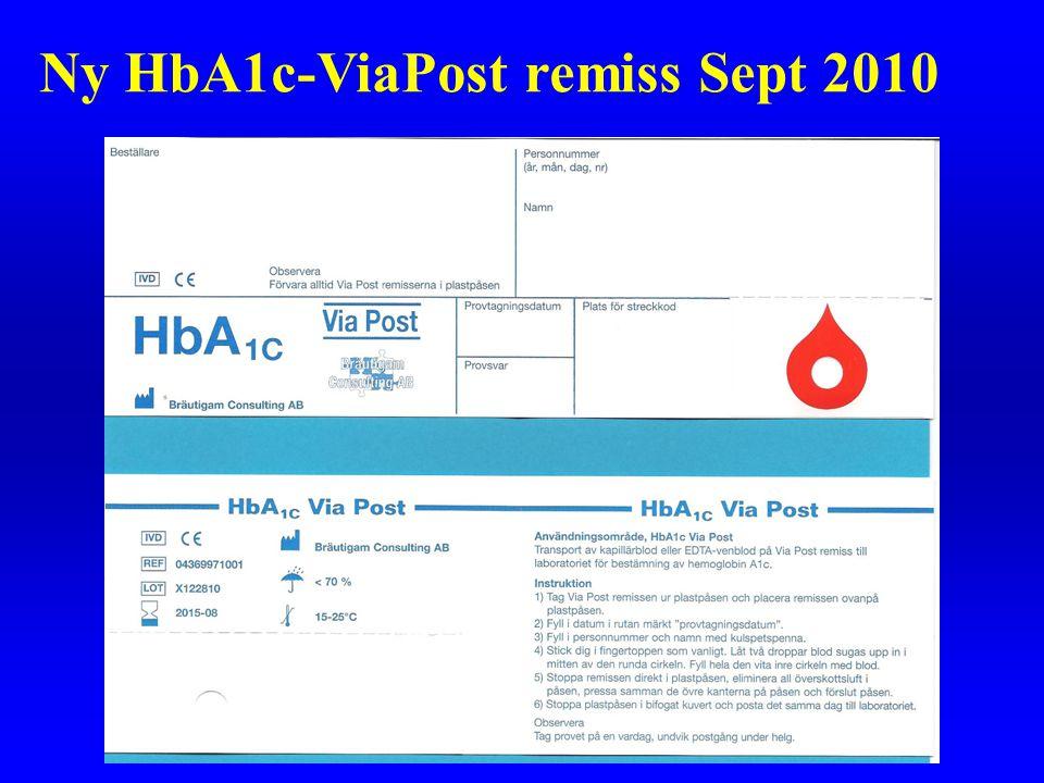 Ny HbA1c-ViaPost remiss Sept 2010