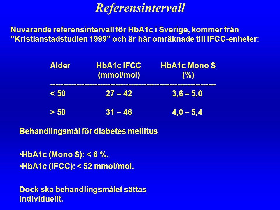 """Referensintervall Nuvarande referensintervall för HbA1c i Sverige, kommer från """"Kristianstadstudien 1999"""" och är här omräknade till IFCC-enheter: Ålde"""