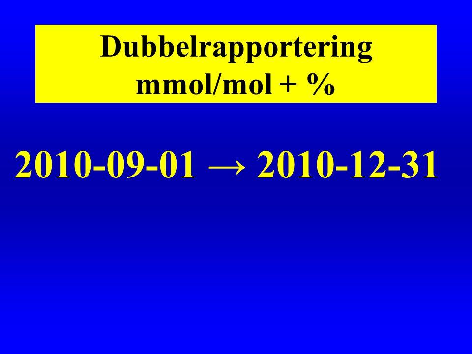Dubbelrapportering mmol/mol + % 2010-09-01 → 2010-12-31