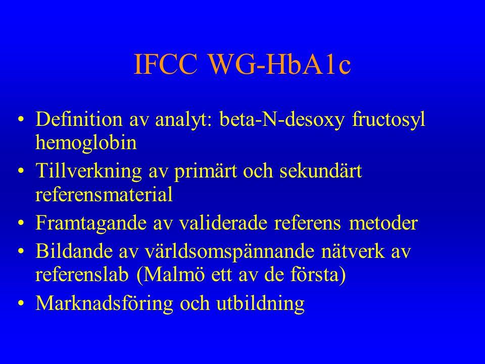 IFCC WG-HbA1c •Definition av analyt: beta-N-desoxy fructosyl hemoglobin •Tillverkning av primärt och sekundärt referensmaterial •Framtagande av valide