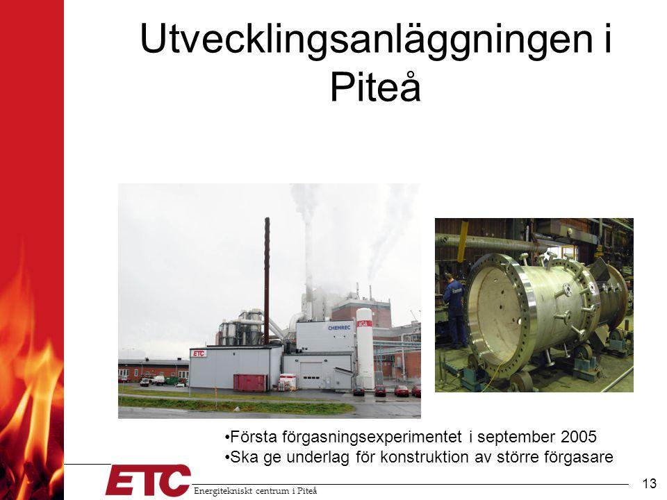 Energitekniskt centrum i Piteå 13 Utvecklingsanläggningen i Piteå •Första förgasningsexperimentet i september 2005 •Ska ge underlag för konstruktion av större förgasare