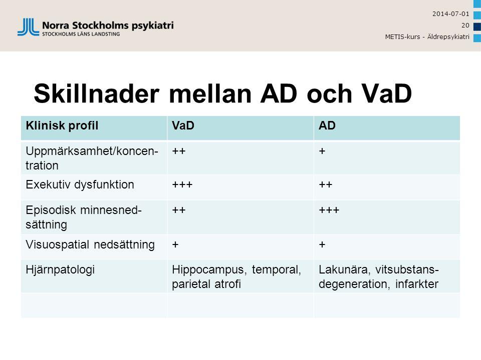 2014-07-01 METIS-kurs - Äldrepsykiatri 20 Skillnader mellan AD och VaD Klinisk profilVaDAD Uppmärksamhet/koncen- tration +++ Exekutiv dysfunktion+++++ Episodisk minnesned- sättning +++++ Visuospatial nedsättning++ HjärnpatologiHippocampus, temporal, parietal atrofi Lakunära, vitsubstans- degeneration, infarkter