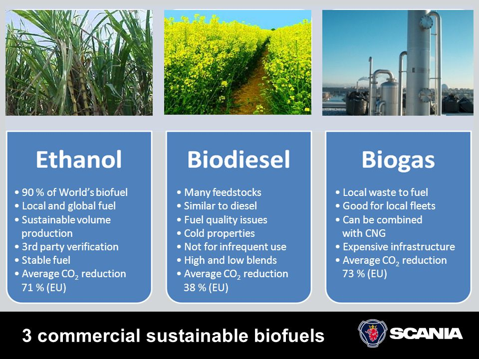 • 90 % of World's biofuel • Local and global fuel • Sustainable volume production • 3rd party verification • Stable fuel • Average CO 2 reduction 71 % (EU) 3 commercial sustainable biofuels • Local waste to fuel • Good for local fleets • Can be combined with CNG • Expensive infrastructure • Average CO 2 reduction 73 % (EU) • Many feedstocks • Similar to diesel • Fuel quality issues • Cold properties • Not for infrequent use • High and low blends • Average CO 2 reduction 38 % (EU)