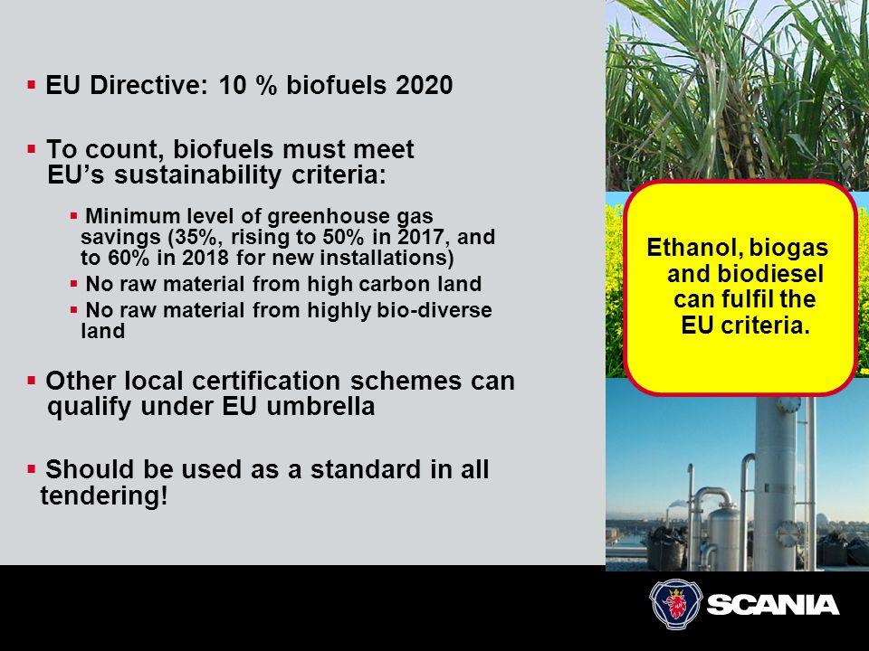  EU Directive: 10 % biofuels 2020  To count, biofuels must meet EU's sustainability criteria:  Minimum level of greenhouse gas savings (35%, rising