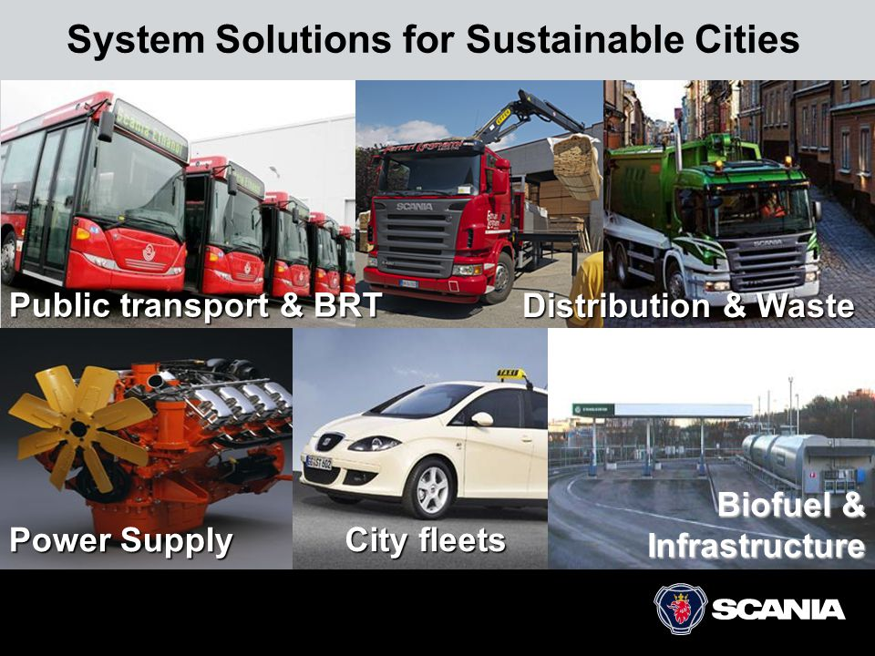 System Solutions for Sustainable Cities Public transport & BRT Power Supply Distribution & Waste Biofuel & Infrastructure City fleets