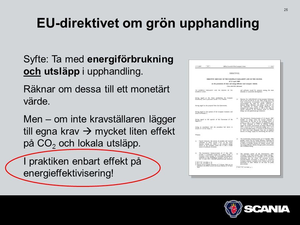 EU-direktivet om grön upphandling 25 Syfte: Ta med energiförbrukning och utsläpp i upphandling. Räknar om dessa till ett monetärt värde. Men – om inte
