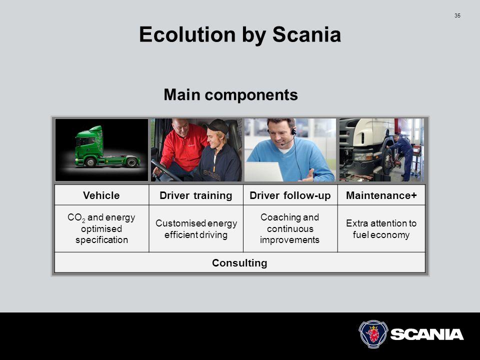 Ecolution by Scania - exempel  Exempel från kund med long-haul diesellastbil  Från: 3,4 liter/mil, medelhastighet 59.2 km/h (Ursprungsfordon)  Till: 3,1 liter/mil, medelhastighet 63.8 km/h (Optimerat nytt fordon)  Till:2,8 liter/mil, medelhastighet 63.2 km/h (Förarträning) 34.1 l/100 km 31.2 l/100 km 28.4 l/100 km Maintenance+ Driver follow-up CO 2 biofuel