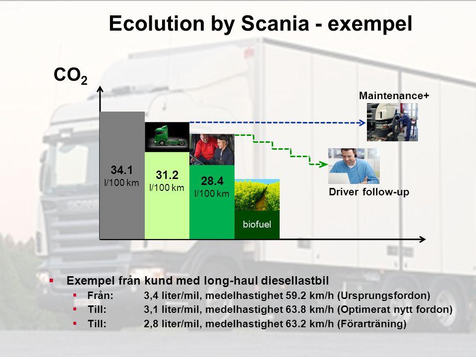 Ecolution by Scania - exempel  Exempel från kund med long-haul diesellastbil  Från: 3,4 liter/mil, medelhastighet 59.2 km/h (Ursprungsfordon)  Till