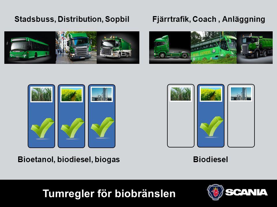 Fjärrtrafik, Coach, Anläggning Bioetanol, biodiesel, biogas Stadsbuss, Distribution, Sopbil Tumregler för biobränslen Biodiesel