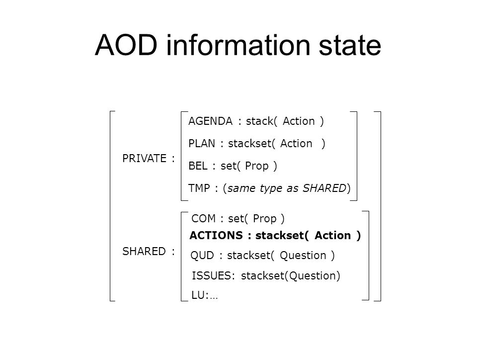 Issues and goals in Action-Oriented Dialogue (AOD) •each goal action associated with a dialogue plan •add field –SHARED.ACTIONS : StackSet(Action) •Ne