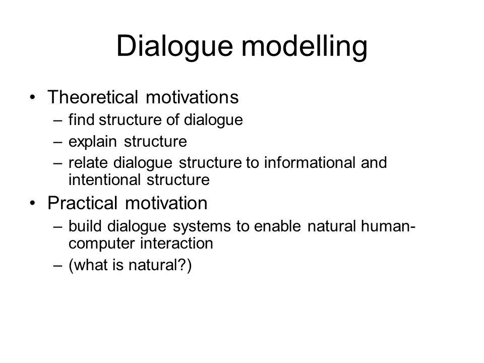Dialogmodellering