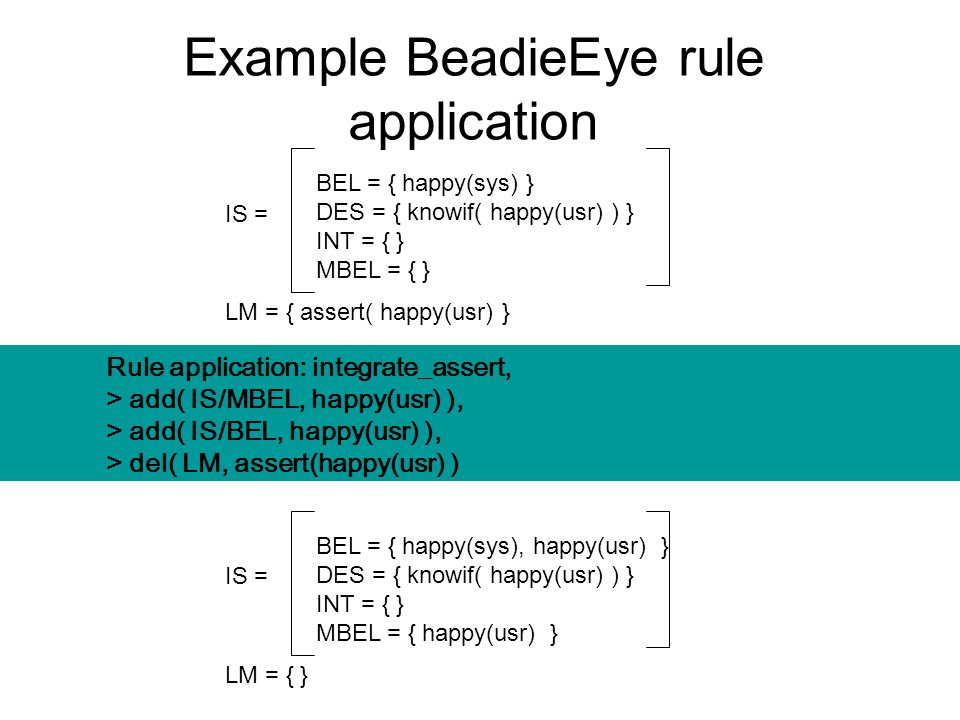 Example: BeadieEye moves and a rule moves: assert(P), askif(P) rule( integrate_assert, [ in( $lm, assert(P) ) ], add( is/mbel, P ), add( is/bel, P ),